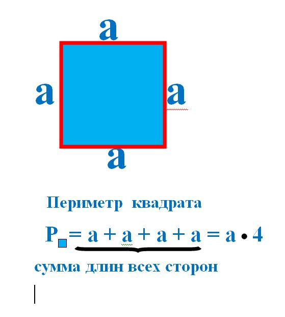 perimetr-kvadrata